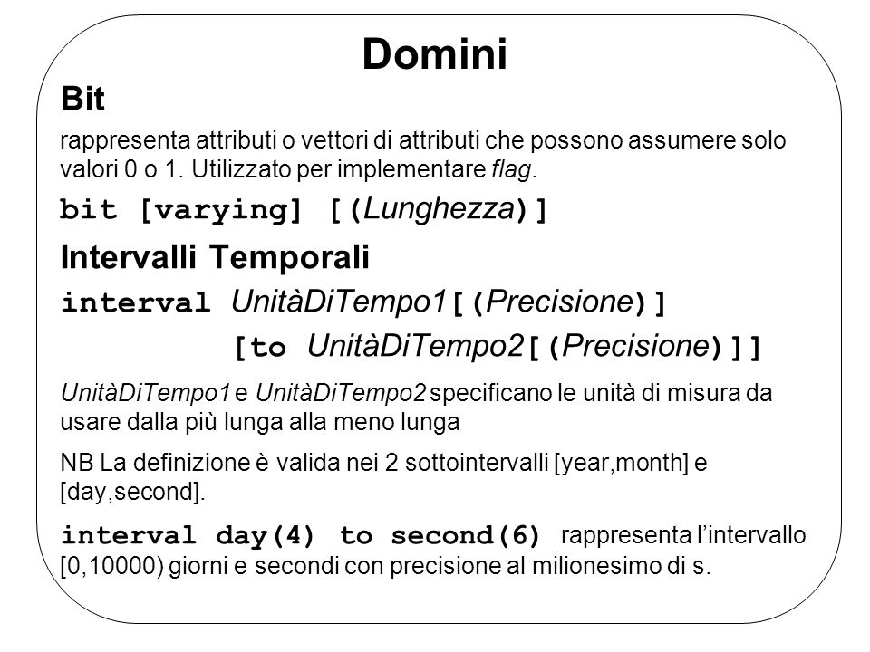 Domini Bit Intervalli Temporali bit [varying] [(Lunghezza)]